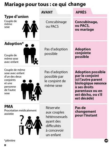 mariage change.jpg